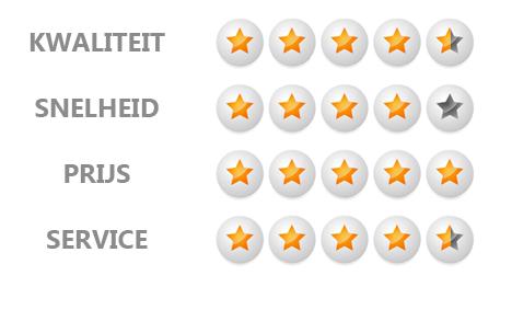 aannemersbedrijf beoordeling